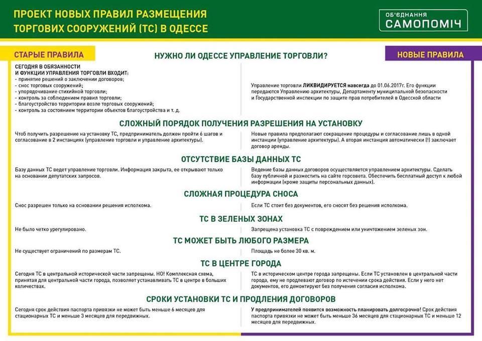 борняков правила