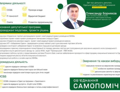 Годовой отчет депутата Борнякова о работе в Одесском городском совете